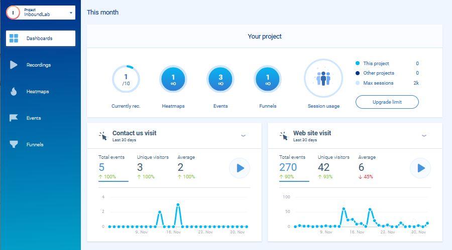 SmartLook - slik bruker besøkende nettstedet ditt - dashboard