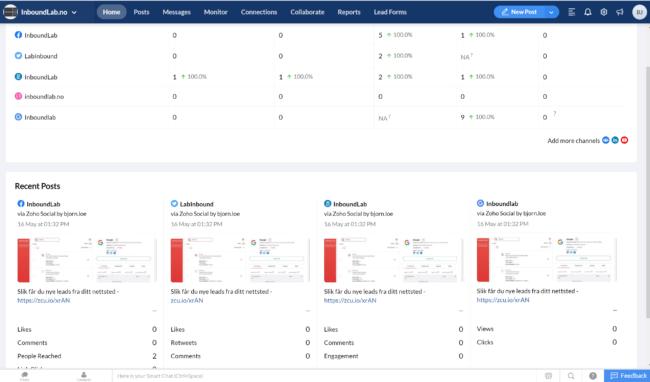 Soho Social - nytt verktøy for analyse og publisering på sosiale nettverk